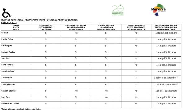 Servicios y horarios de las playas Adaptadas - 2013